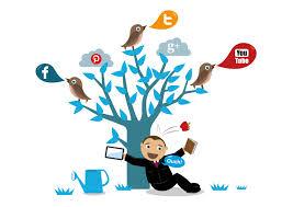Xarxes socials i empresa